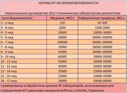 0454eb6efdf2 Omkostninger til bank sædceller